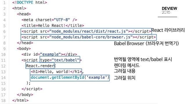 React 라이브러리 Babel Browser (브라우저 번역기) 번역될 영역에 text/babel 표시 렌더링 메서드 그려질 내용 그려질 위치