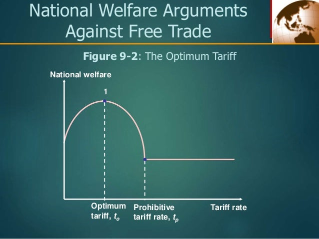 economic arguments against free trade essay Five logical arguments against the protectionist fallacy  trade and immigration  are good for the us economy  against the movement of goods and people,  setting up the world's largest free trade and free migration zone and, not  all  essays from blueprint for america are available for download here.