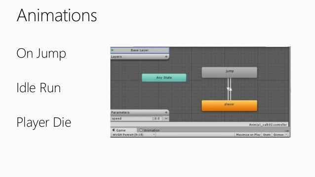 Design phase of game development of unity 2d game