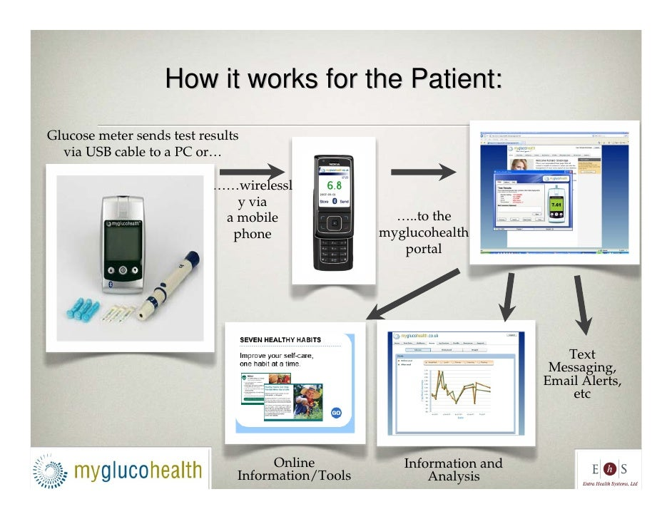 Page 1 Mobile and Internet System for Monitoring Blood Glucose Levels