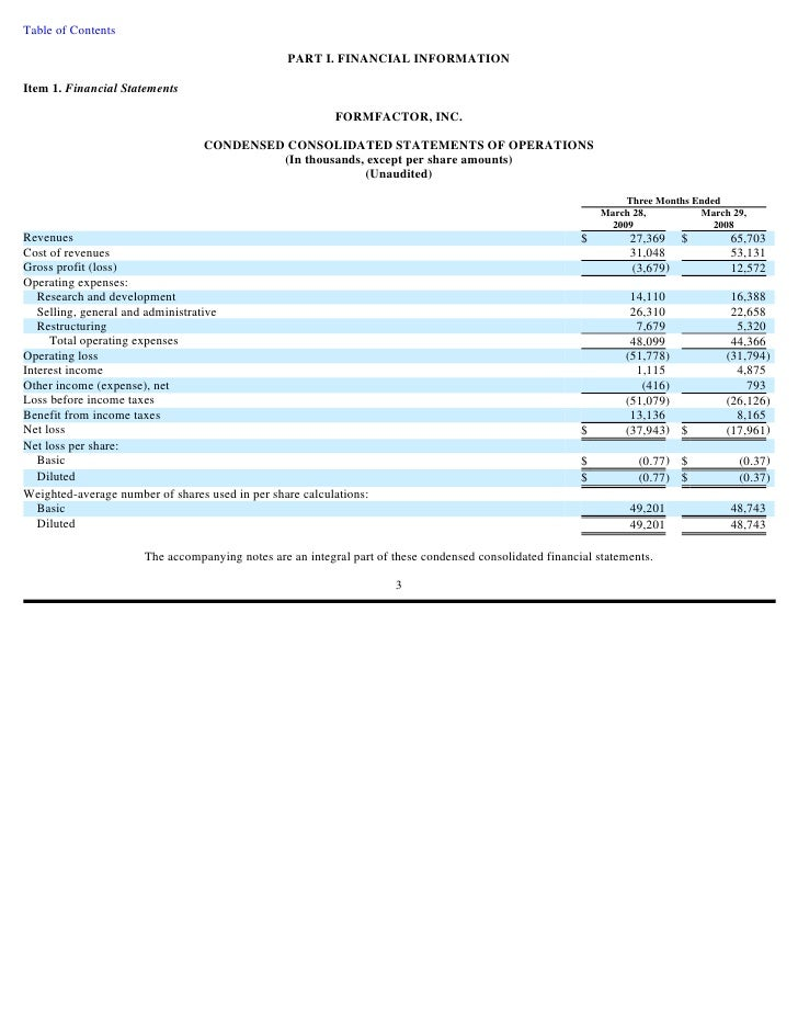 Q1 2009 Earning Report of Formfactor Inc,