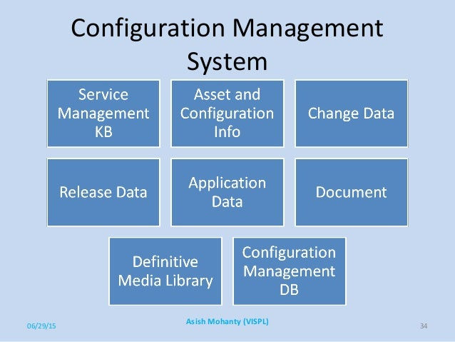 itil configuration management resume