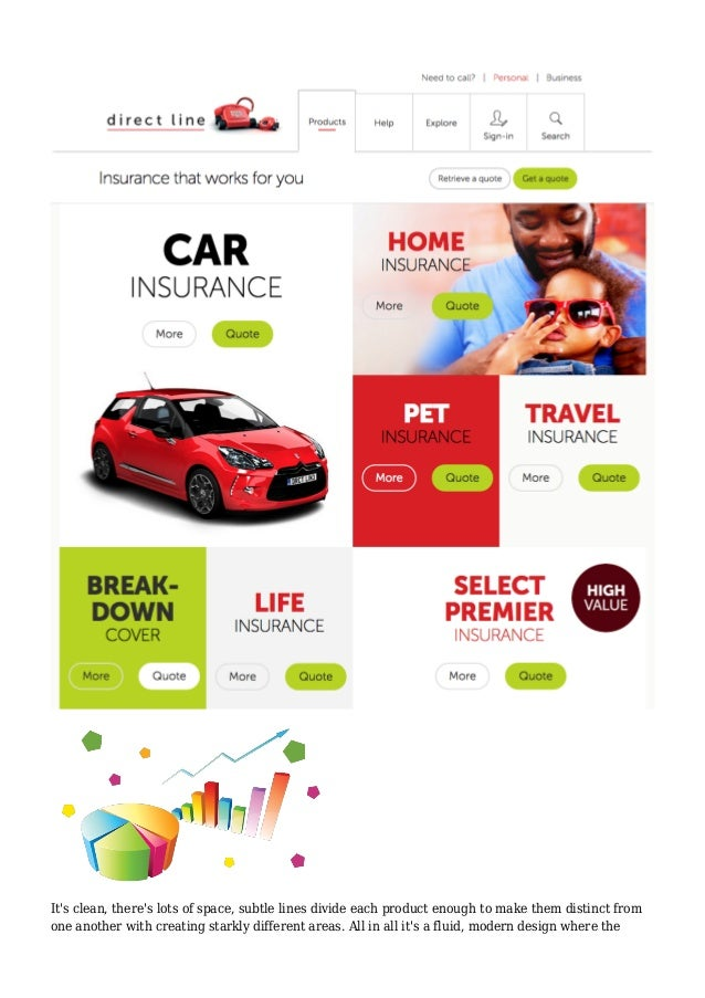 Cheap Car Insurance Quotes  Chill Insurance Ireland