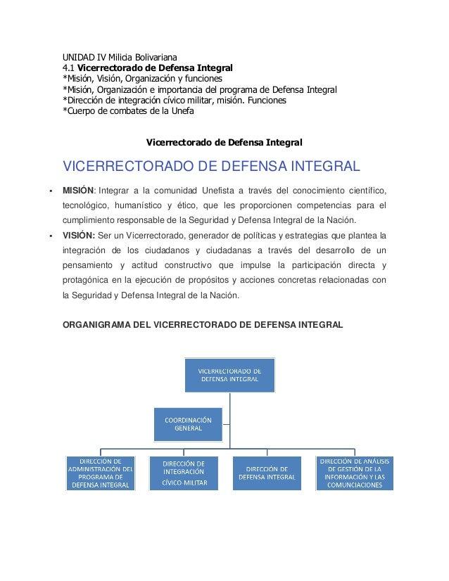 UNIDAD IV Milicia Bolivariana 4.1 Vicerrectorado de Defensa Integral *Misión, Visión, Organización y funciones *Misión, Or...