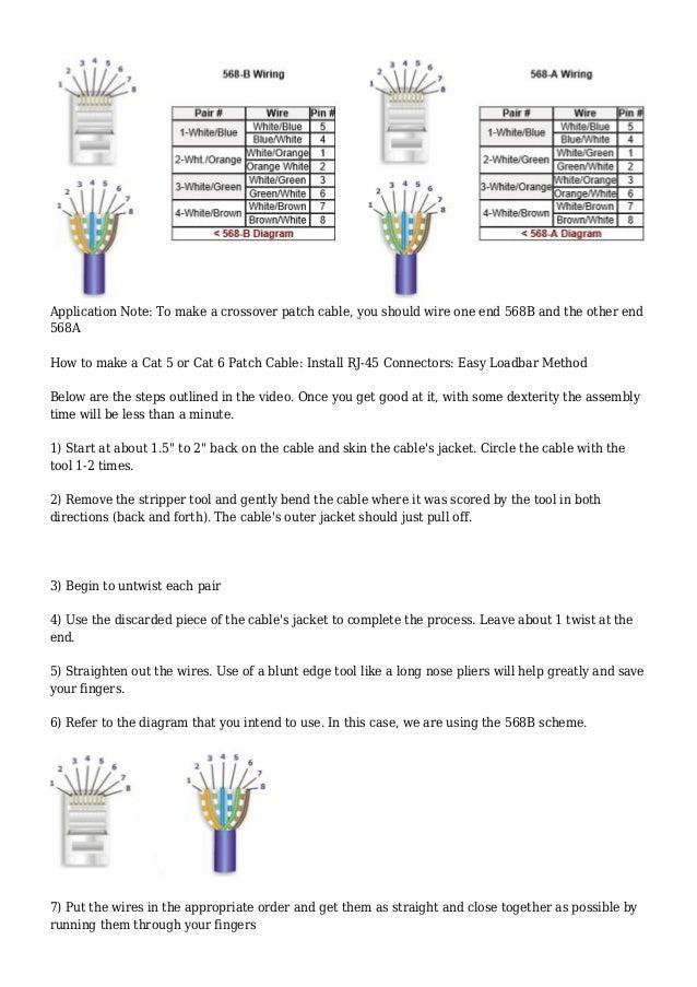 Charmant Cat 5 Ethernet Kabel Diagramm Ideen - Die Besten ...