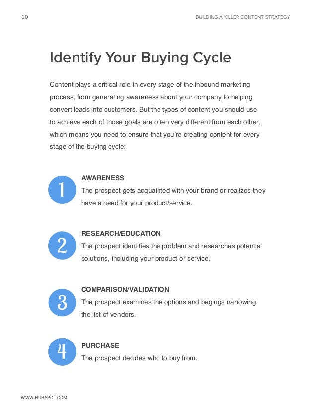 10  BUILDING A KILLER CONTENT STRATEGY  Identify Your Buying Cycle Content plays a critical role in every stage of the inb...