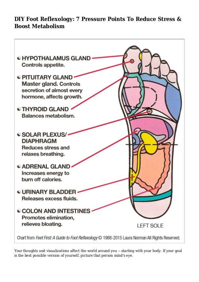 Diy Foot Reflexology 7 Pressure Points To Reduce Stress Boost Meta