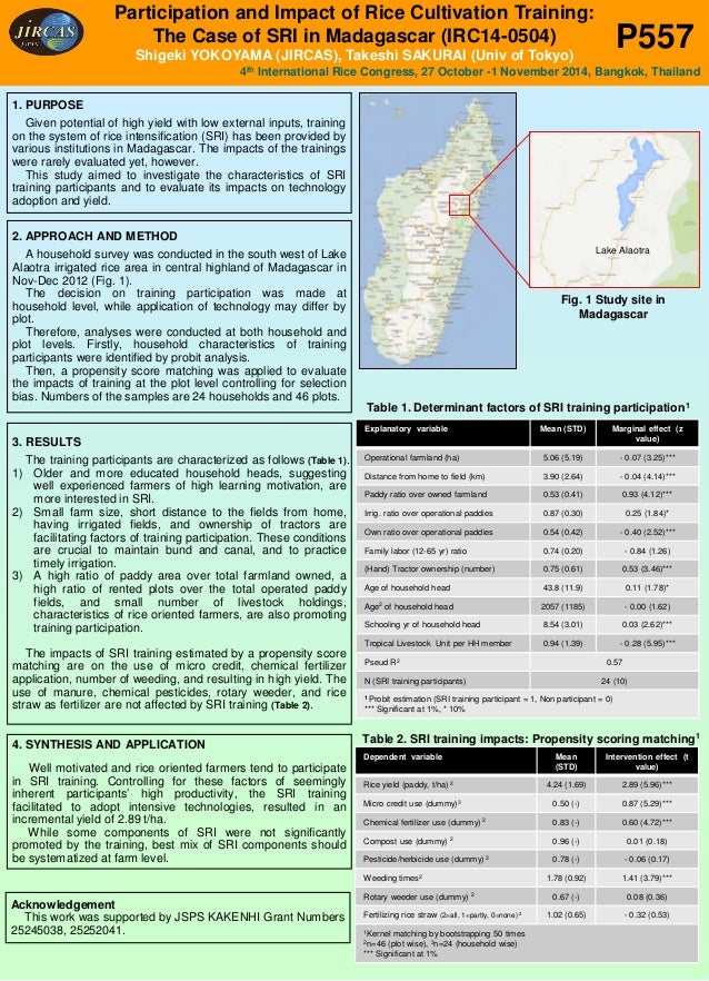 2. APPROACH AND METHOD  A household survey was conducted in the south west of Lake Alaotra irrigated rice area in central ...