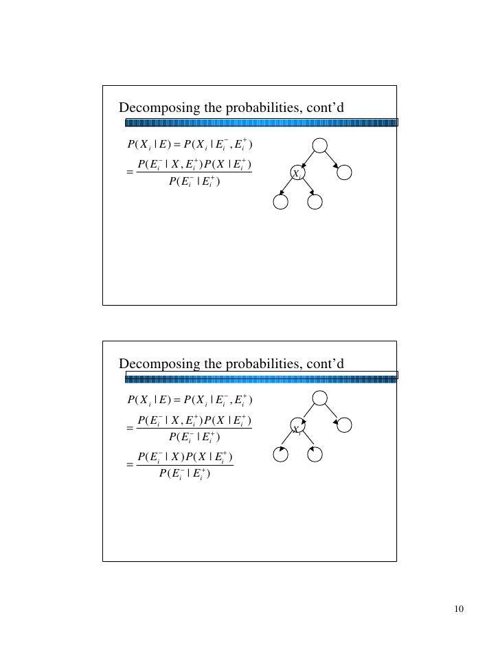 Decomposing the probabilities, cont'd   P( X i   E ) = P ( X i   Ei− , Ei+ )    P( Ei−   X , Ei+ ) P ( X   Ei+ )  =       ...