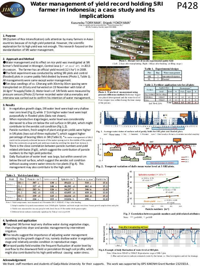 Water management of yield record holding SRI farmer in Indonesia; a case study and its implications  Kazunobu TORIYAMA1, S...