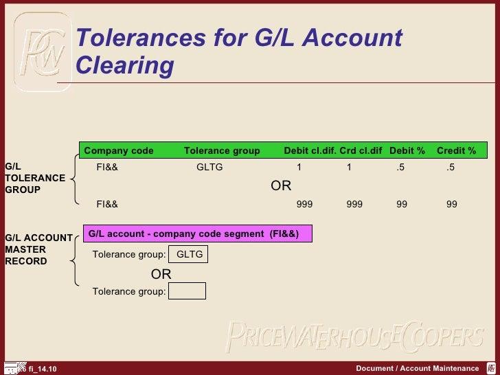 Sap fi blueprint document debits and credits clearing mandegarfo sap fi blueprint document debits and credits clearing malvernweather Image collections