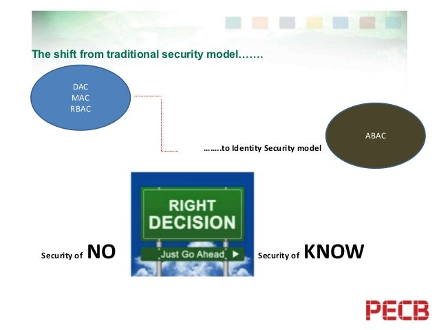 an analysis of the security system implemented in healtheon However, without an information security management system (isms), controls tend to be somewhat disorganized and disjointed, having been implemented often as point solutions to specific situations or simply as a matter of convention.