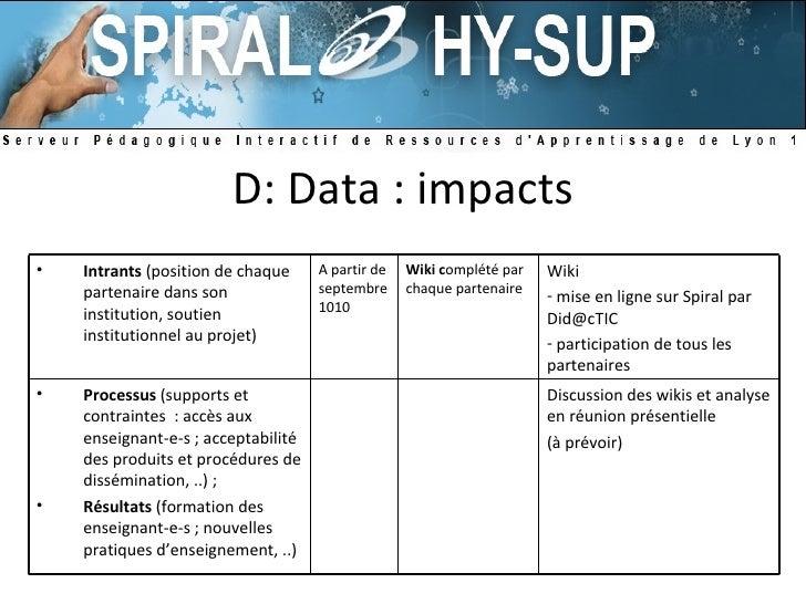 D: Data : impacts <ul><li>Intrants  (position de chaque partenaire dans son institution, soutien institutionnel au projet)...