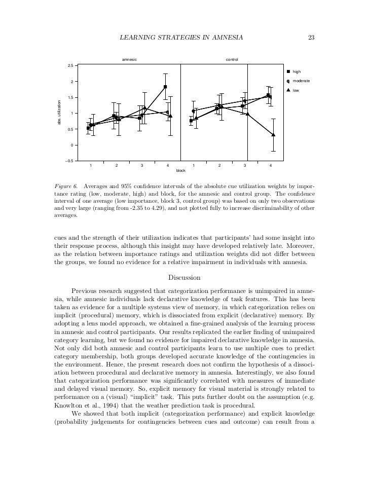 LEARNING STRATEGIES IN AMNESIA                                     23                                   amnesic           ...