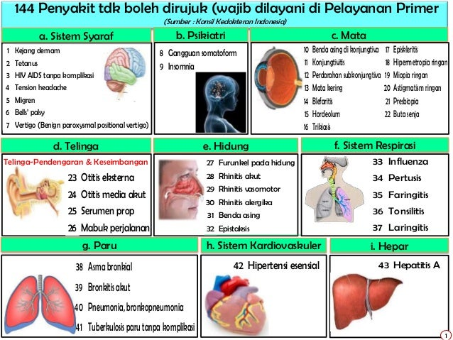 144 Penyakit tdk boleh dirujuk (wajib dilayani di Pelayanan Primer (Sumber : Konsil Kedokteran Indonesia)  a. Sistem Syara...