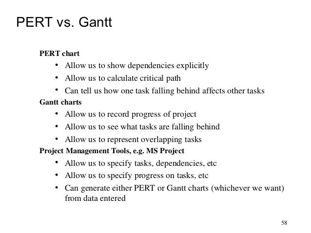 Pert Charts And Gantt Charts Ibovnathandedecker