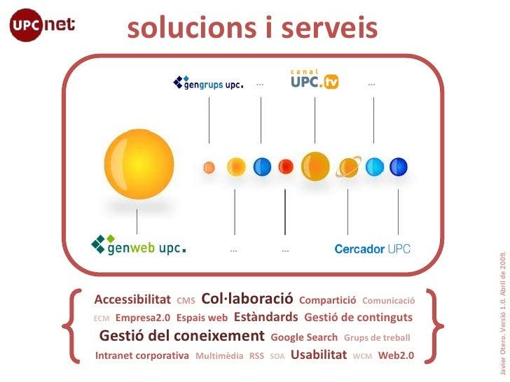 solucions i serveis                                   …                        …                                   …      ...