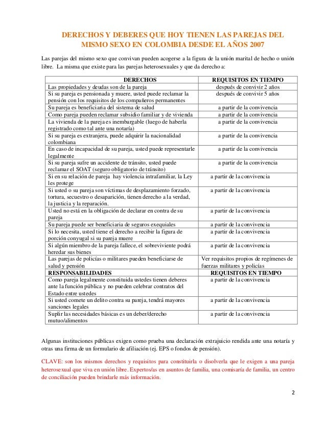 Matrimonio homosexual en colombia requisitos