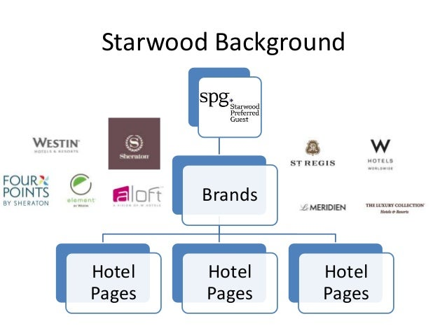 starwood hotels and resorts worldwide inc marketing essay The three dynamic companies adopting this rigorous endeavor are accor hotels group, intercontinental hotels group and starwood hotels & resorts worldwide  these three companies have made their mark on the international scene adopting effective strategy and marketing to meet the unique needs of their operation sensitive to needs of the country .