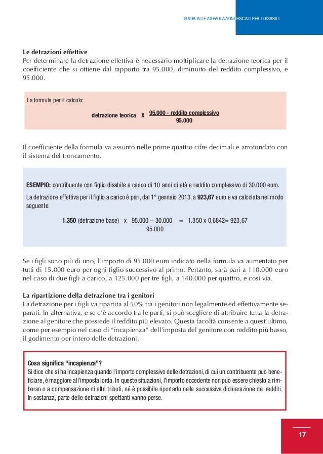 Detrazione Materasso Ortopedico 2019.Detrazione Per Materasso Ortopedico Casa