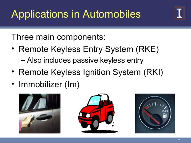 Car remote systems