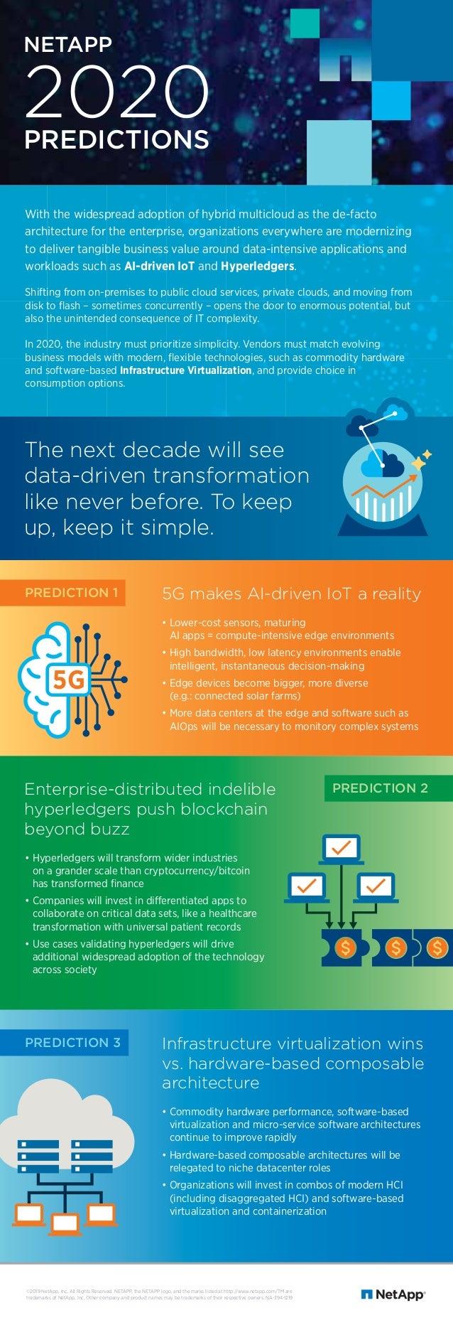 NetApp 2020 Predictions