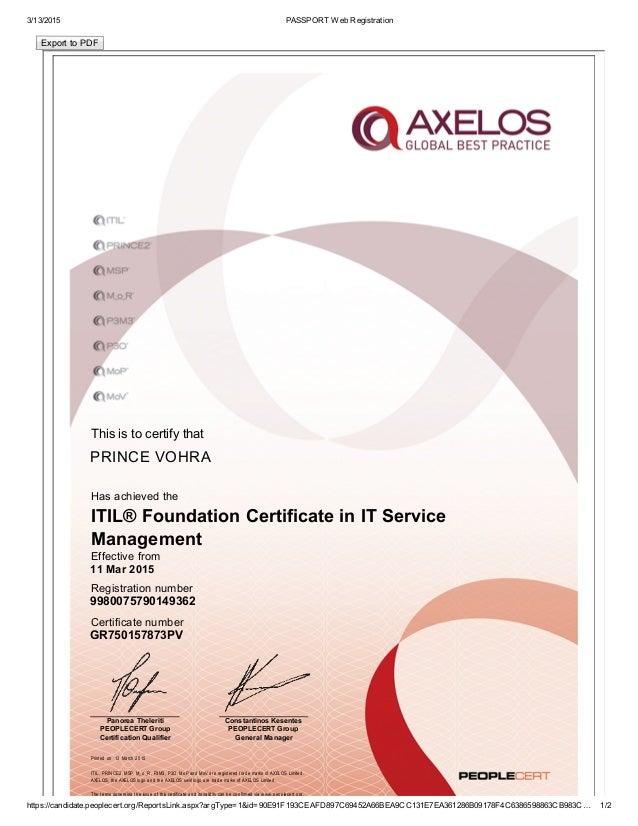 Itil Certificate
