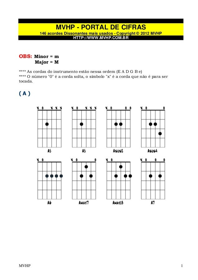 MVHP - PORTAL DE CIFRAS 146 acordes Dissonantes mais usados - Copyright © 2012 MVHP HTTP://WWW.MVHP.COM.BR  OBS: Minor = m...