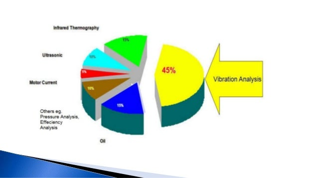 PROJ 587 Advanced Program Management Week 5 Case Study_Complete Answer