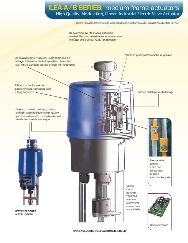 Industrial Linear Electric Actuators for Valves