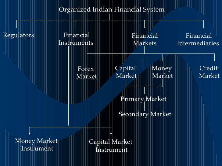financial systems markets and instruments Certain financial instruments in the market without undergoing any assessment of the appropriateness of the given product - that is, the assessment against knowledge and experience of the investor.