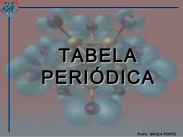 TABELAPERIÓDICA               Química       Profa. GRAÇA PORTO