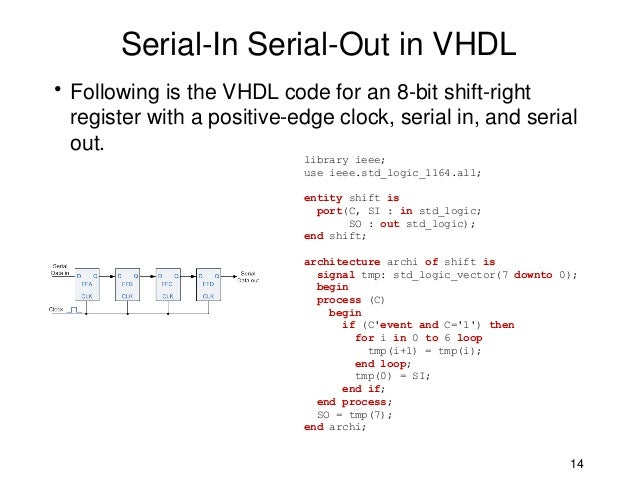 74164 Serial In Parallel Out Shift Register Vhdl Adobe Premiere Patch