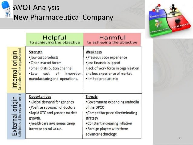 Swot Analysis Of New Pharmaceutical Company""