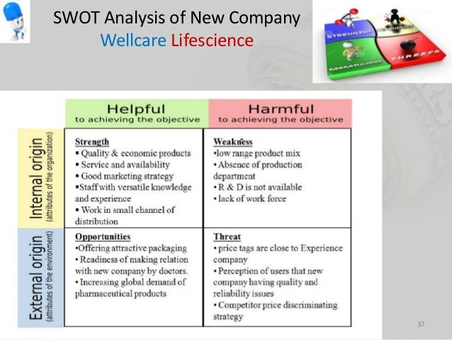 Swot Analysis Of New Pharmaceutical Company