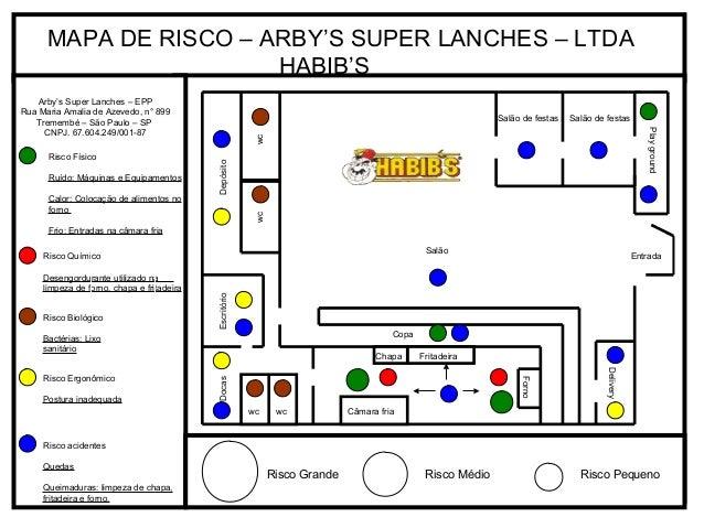 MAPA DE RISCO – ARBY'S SUPER LANCHES – LTDA HABIB'S Risco Físico Ruído: Máquinas e Equipamentos Calor: Colocação de alimen...