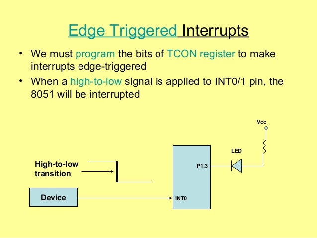 Microcontrollers Interrupts