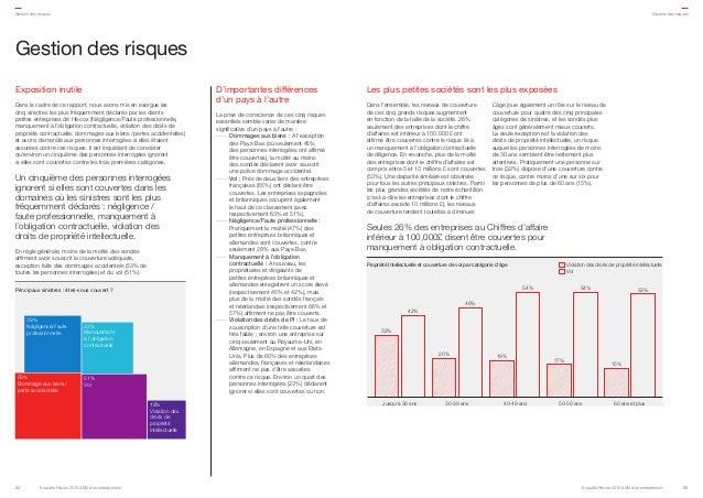Les plus petites sociétés sont les plus exposées Dans l'ensemble, les niveaux de couverture de ces cinq grands risques aug...