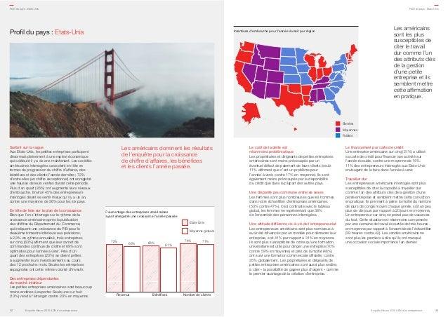 Profil du pays: Etats-Unis Intentions d'embauche pour l'année à venir par région Elevées Faibles Moyennes Surfant sur la ...