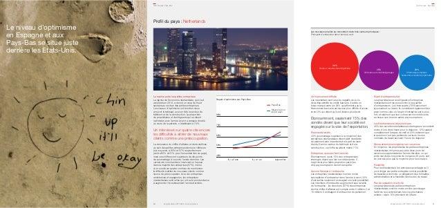 Un financement difficile Les néerlandais sont les plus négatifs vis-à-vis de la disponibilité du crédit bancaire. Il exist...
