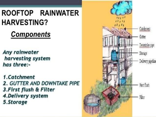 Rain Water Harvesting And Roof Top Rain Water Harvesting