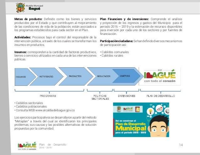 Plan de desarollo de Ibaguè 2016 -2019