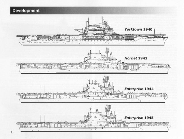 Uss Yorktown Cv 5 From Design And Construction To The Battles Of