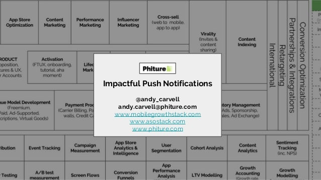Impactful Push Notifications @andy_carvell andy.carvell@phiture.com www.mobilegrowthstack.com www.asostack.com www.phiture...