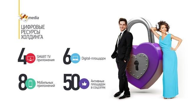 4 SMART TV приложения 6 Digital-площадок 8 Мобильных приложений 50 Активных площадок в соцсетях ЦИФРОВЫЕ РЕСУРСЫ ХОЛДИНГА