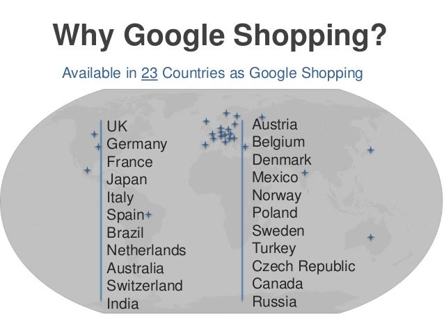 Google Shopping: What You Need to Know