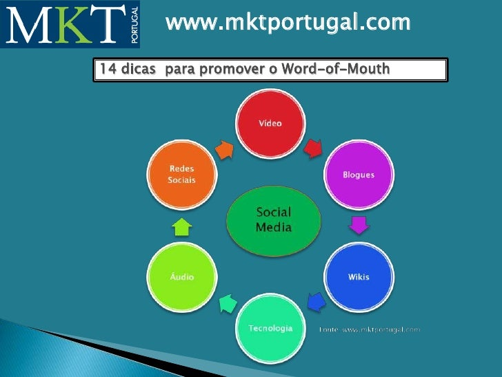 www.mktportugal.com<br />14 dicasparapromover o Word-of-Mouth<br />
