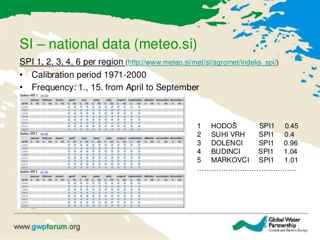 SI – national data (meteo.si) SPI 1, 2, 3, 4, 6 per region (http://www.meteo.si/met/sl/agromet/indeks_spi/) • Calibration ...