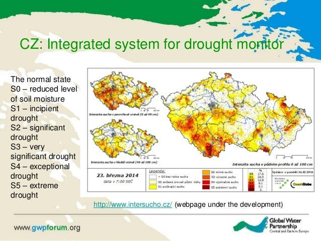 CZ: Integrated system for drought monitor The normal state S0 – reduced level of soil moisture S1 – incipient drought S2 –...