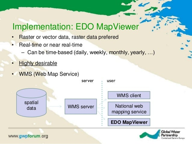 Implementation: EDO MapViewer • Raster or vector data, raster data prefered • Real-time or near real-time – Can be time-ba...